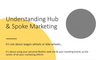 Understanding Hub and Spoke Marketing… how it integrates with your personal web site